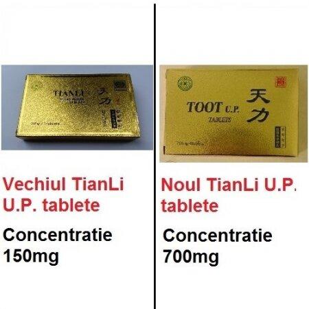 farmacia dona produse si preturi